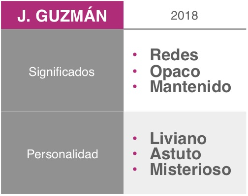 Julio Guzmán.jpg