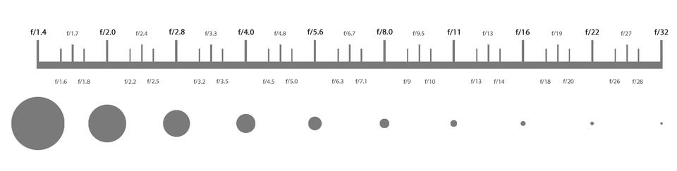 Aperture-stops-960x243.jpg