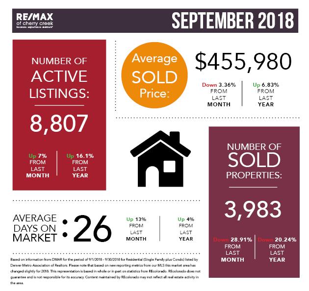Market Stats_Square_September.jpg