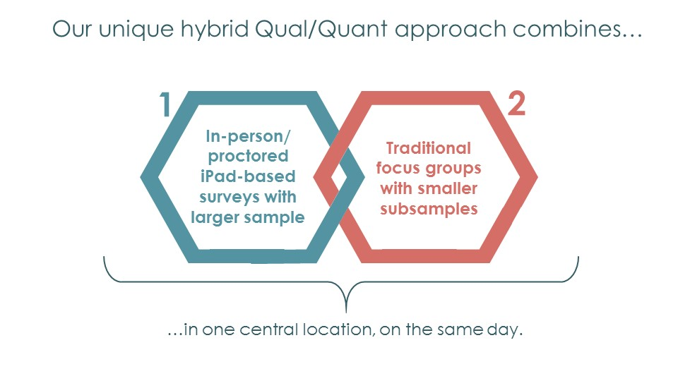 Listen Research Qual-Quant Imagery rvsd.jpg