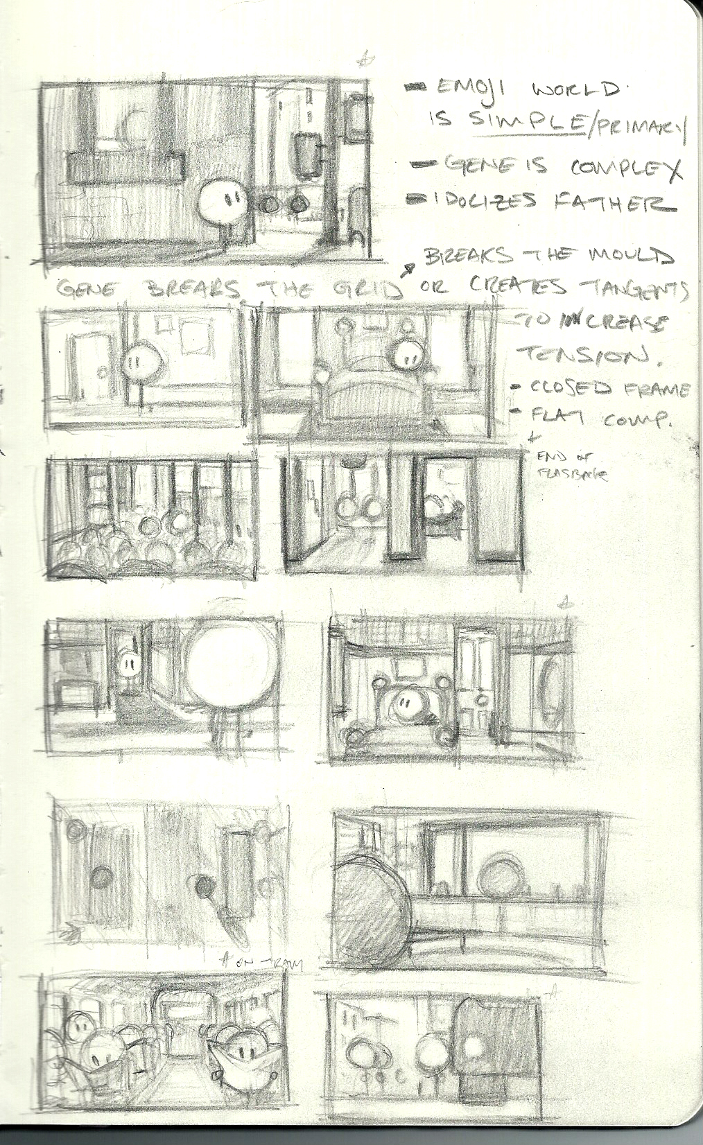 Early Ideas on Composition.
