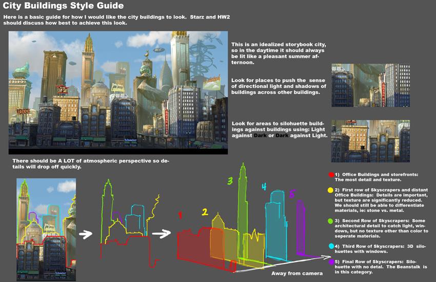 CityBuildings_StyleGuide001.jpg