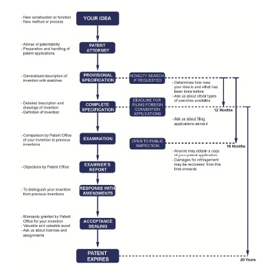 patent-process-guide.jpg