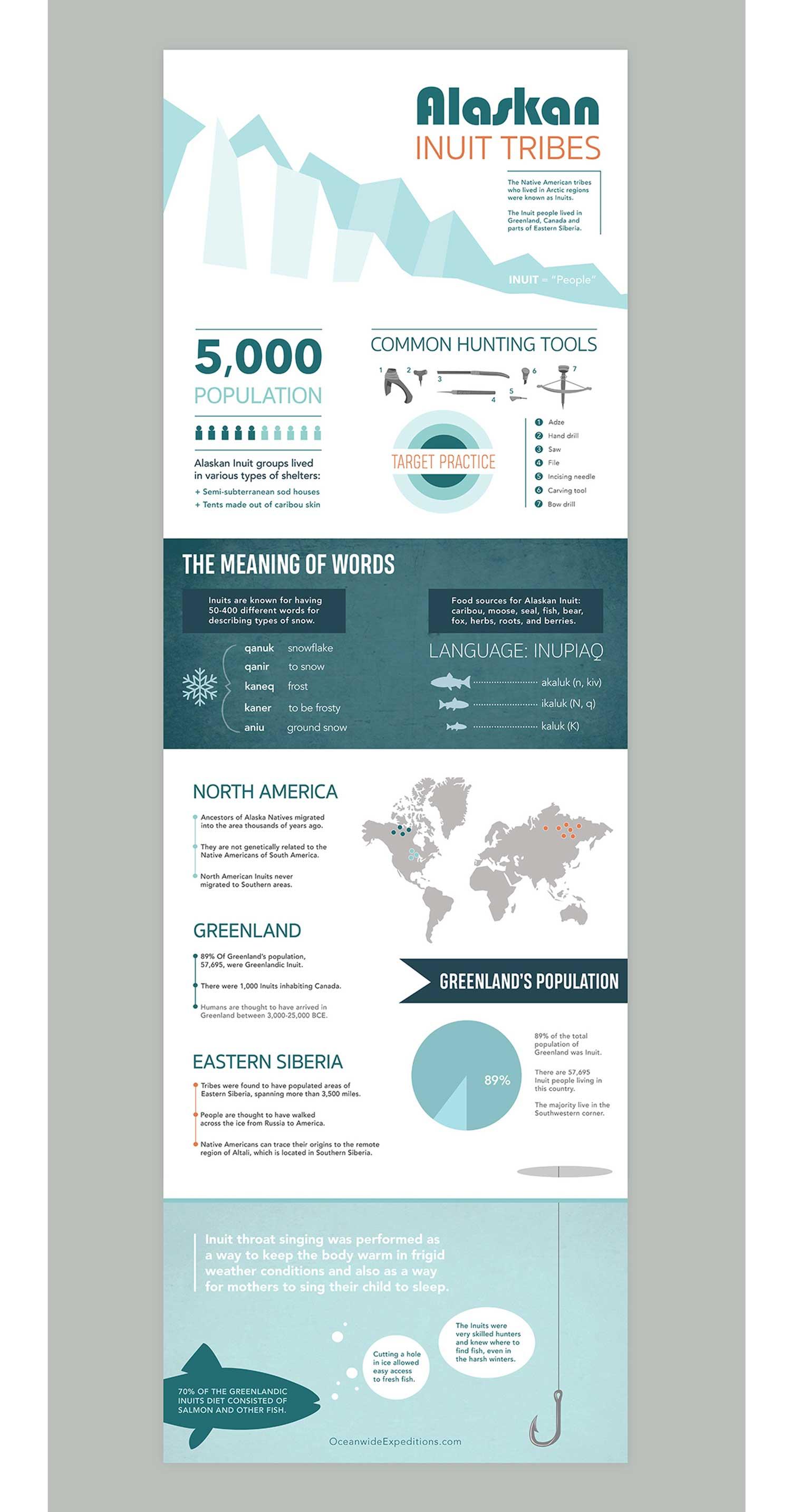 alaskan-infographic-optimized.jpg