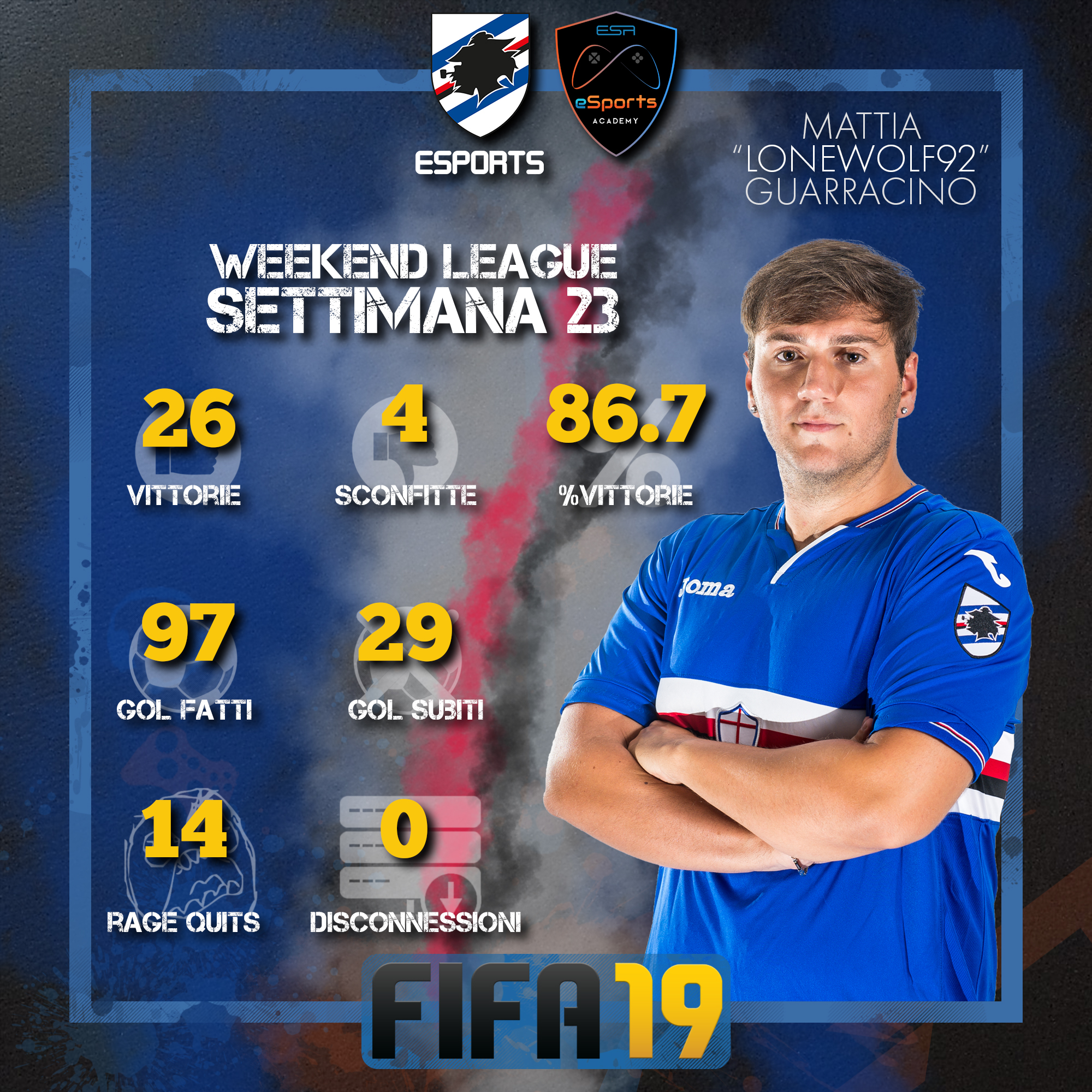 Fifa19_Weekend League_Week23_Lonewolf92.jpg