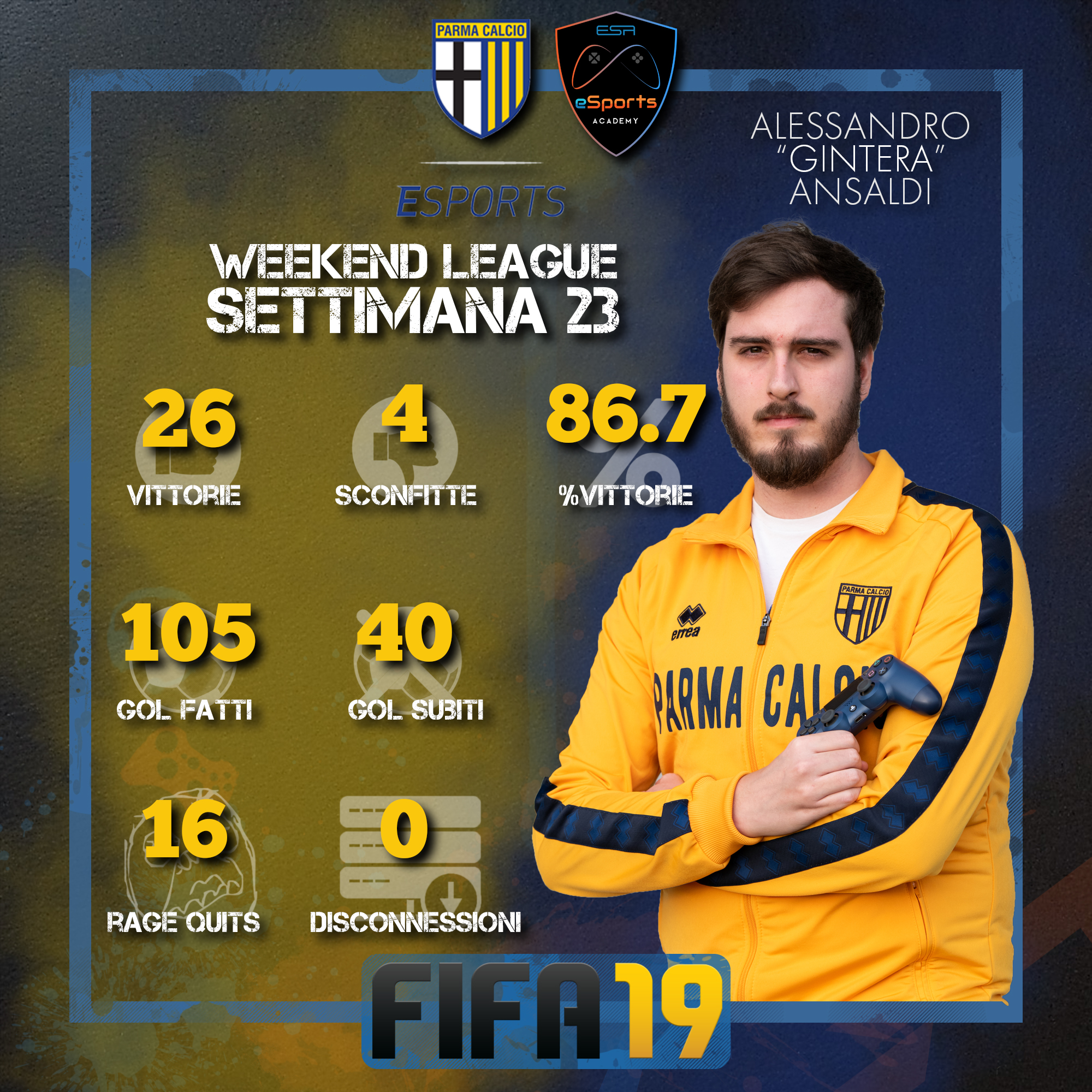 Fifa19_Weekend League_Week23_Gintera.jpg