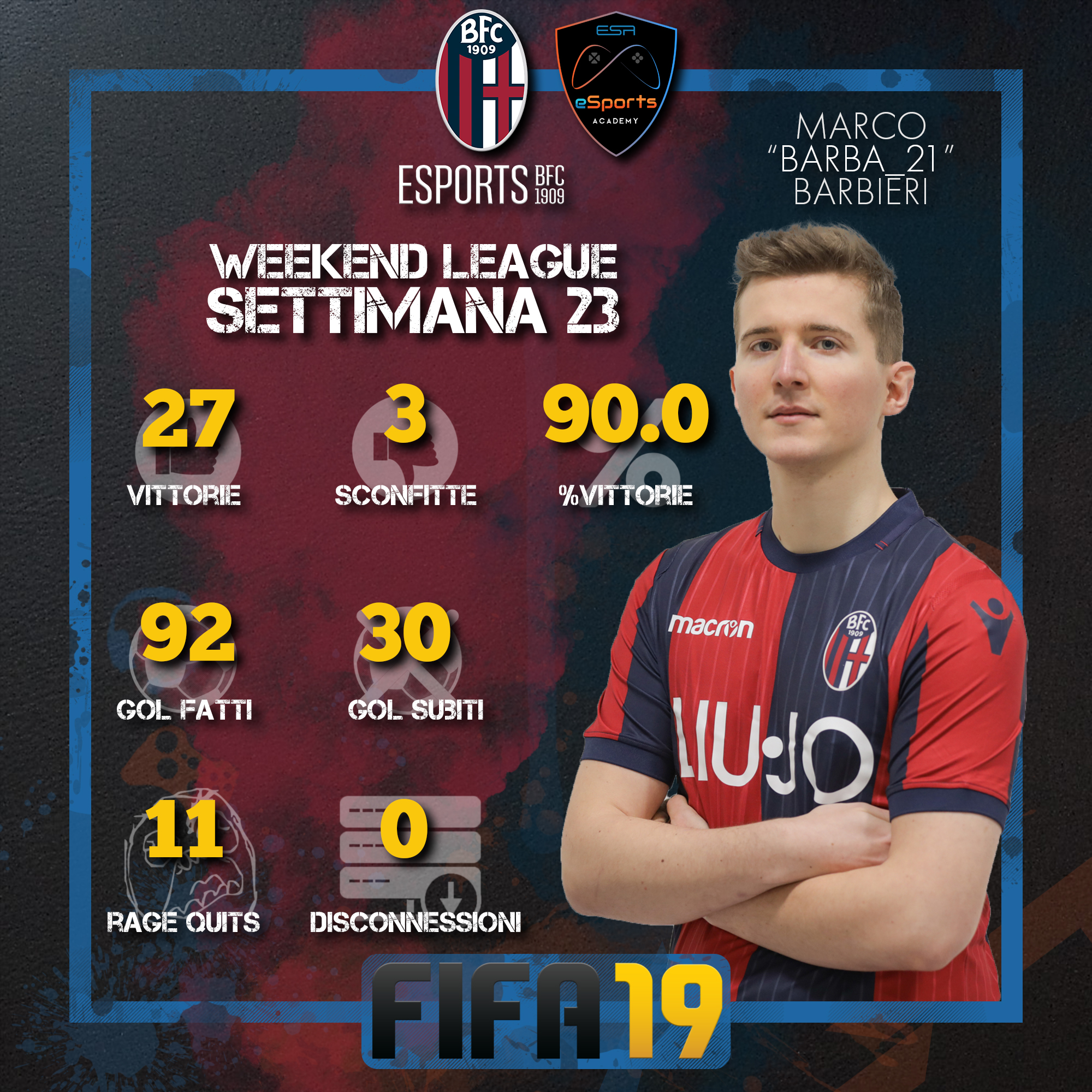 Fifa19_Weekend League_Week23_Barba_21.jpg