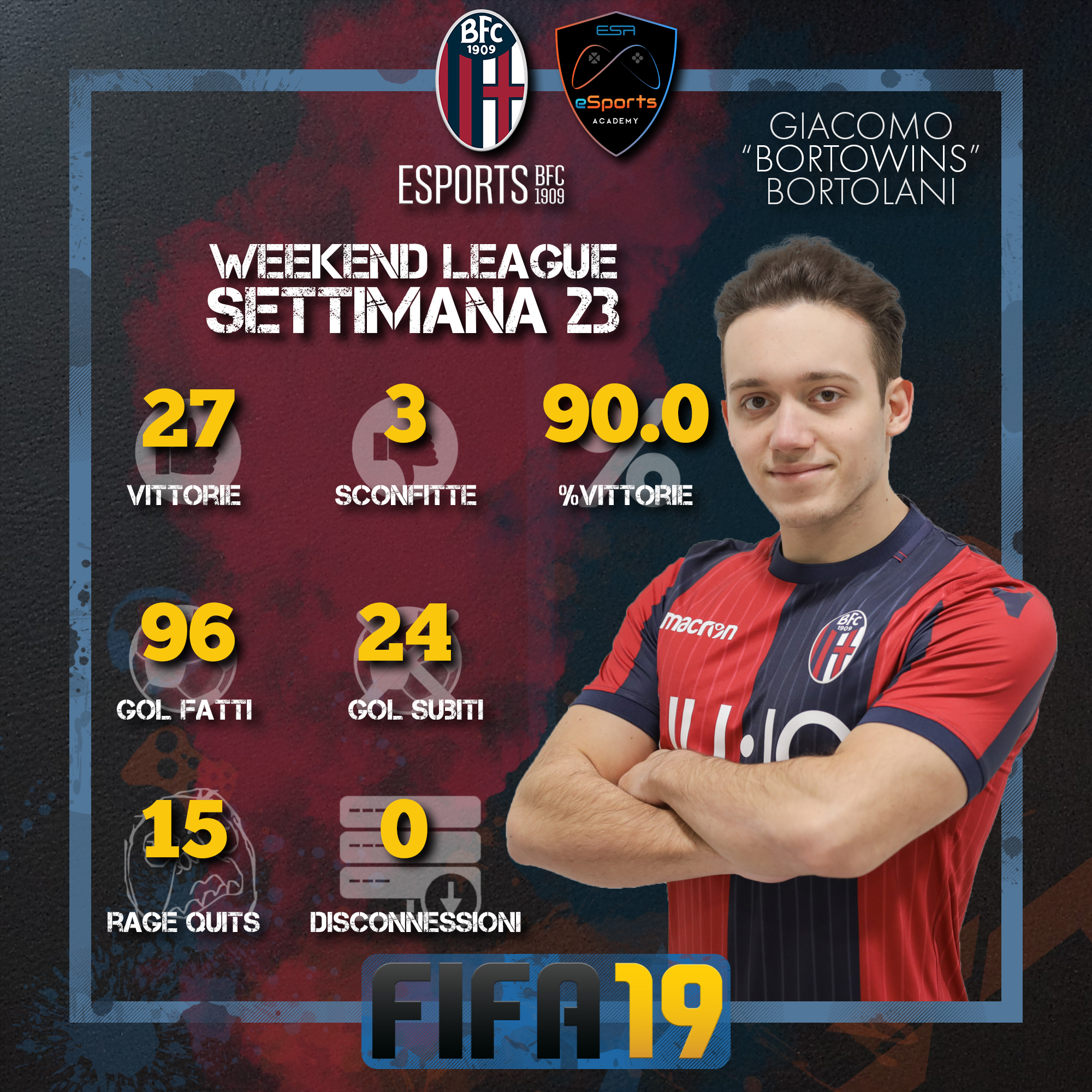 Fifa19_Weekend League_Week23_Bortowins.jpg