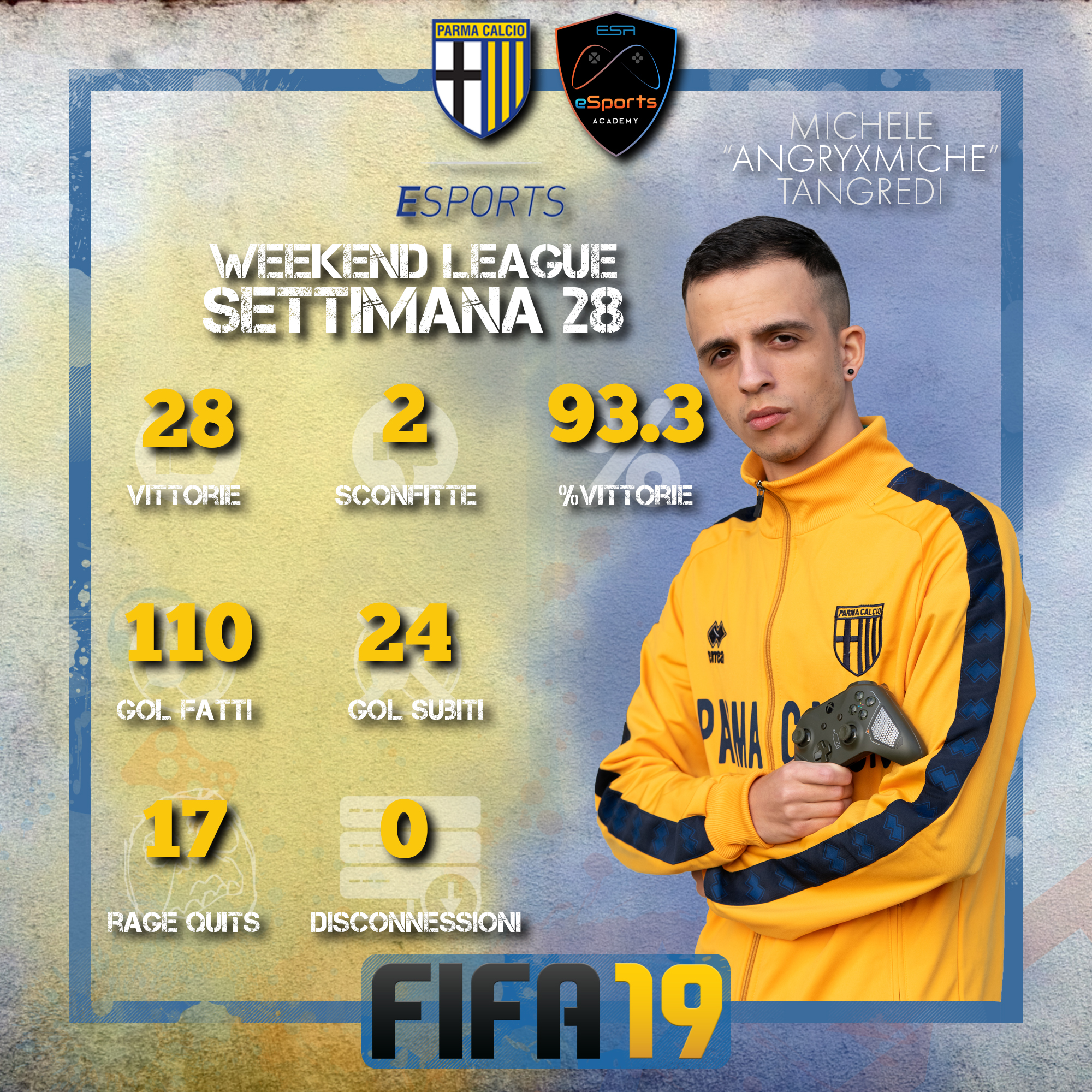 Fifa19_Weekend League_Week28_AngryXMiche.jpg