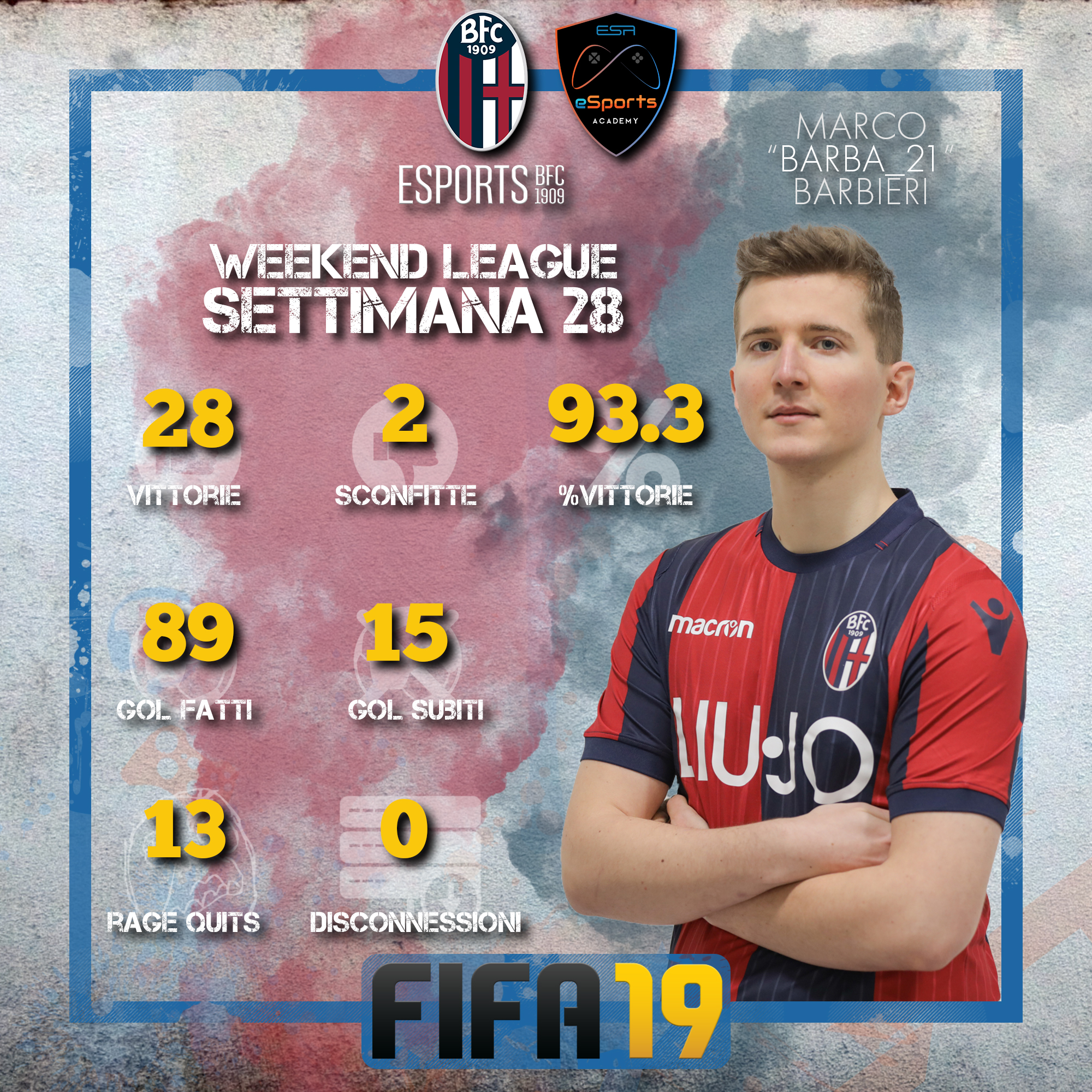 Fifa19_Weekend League_Week28_Barba_21.jpg