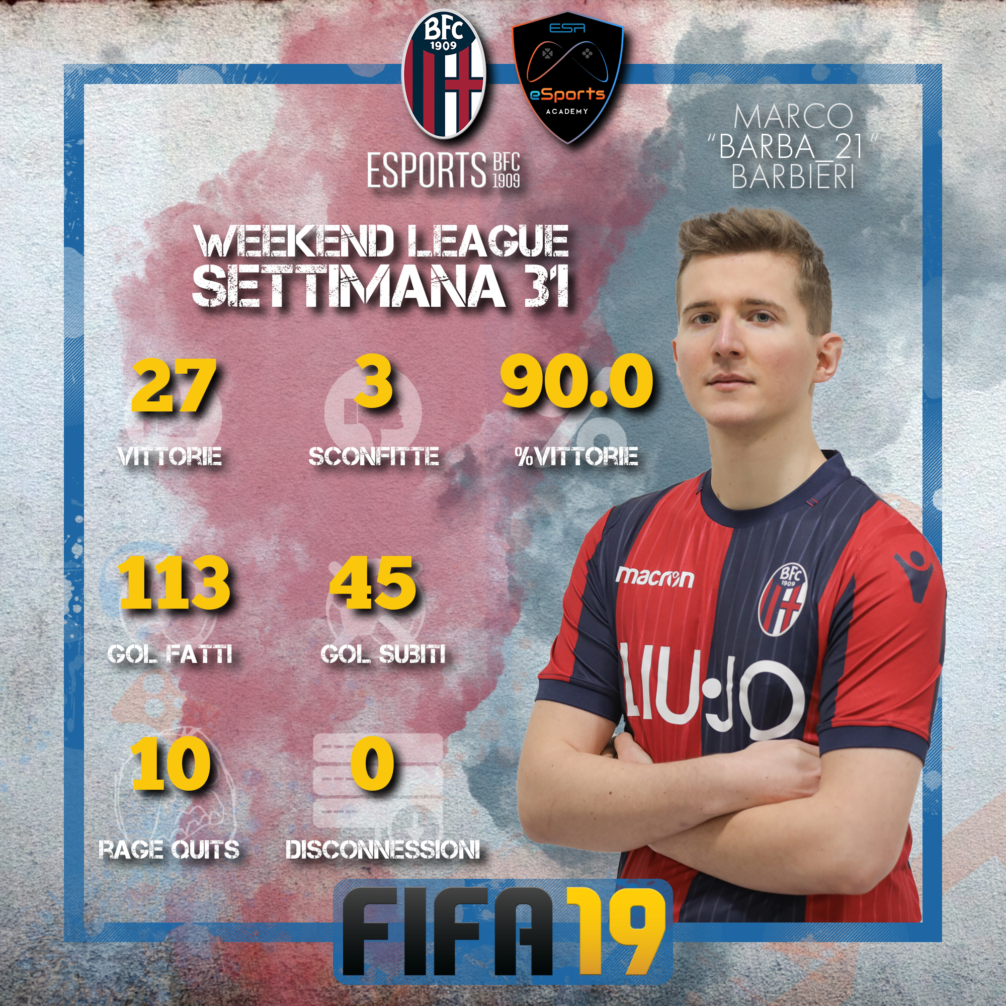 Fifa19_Weekend League_Week31_Barba_21.jpg