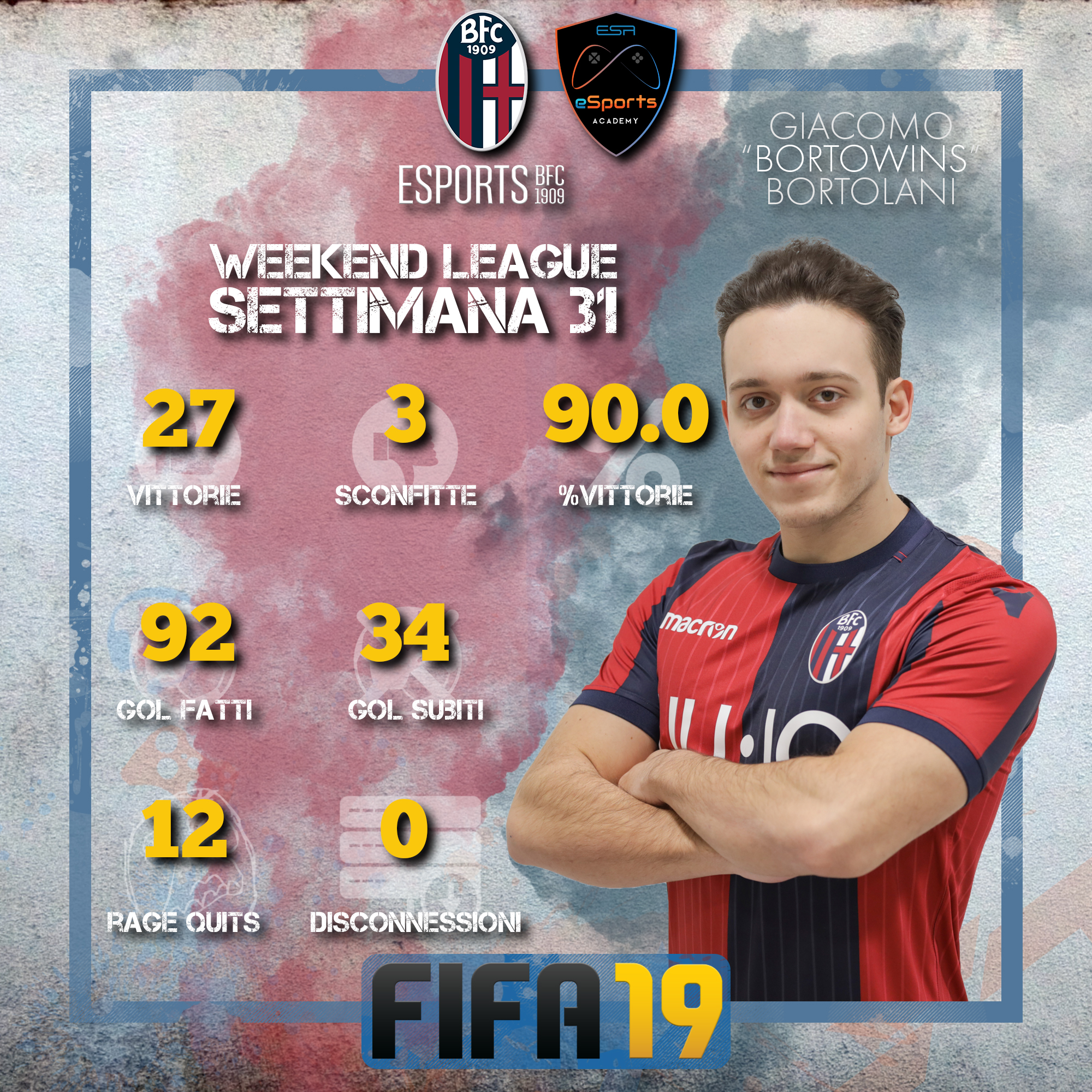 Fifa19_Weekend League_Week31_Bortowins.jpg