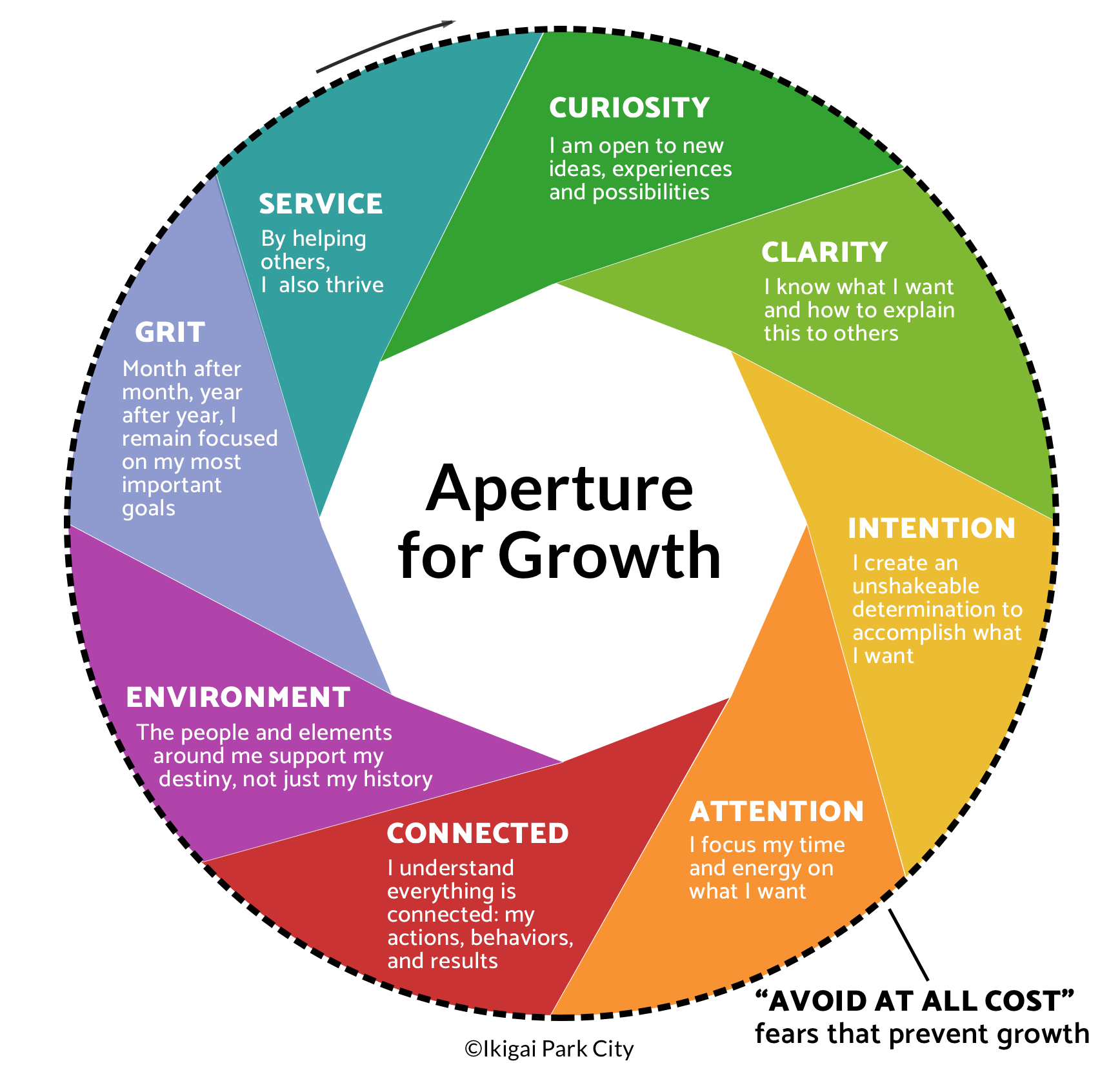 Aperture for Growth color.jpg