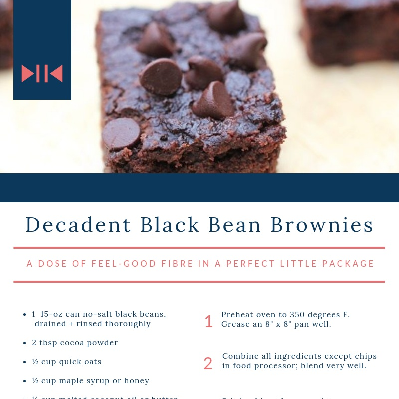 Decadent Black Bean Brownies - a dose of feel-good fibre in a chocolatey package