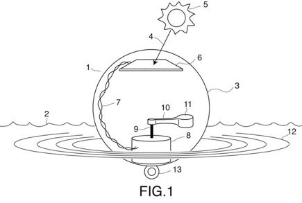The sun (5) sends rays (4) that hit solar cell (6) which connects to motor (8) by wires (7). The motor rotates an eccentric weight (11) causing compensatory motion of the entire hull (1) in the water making waves (12). The waves are actually not concentric rings, but rather a spiral.
