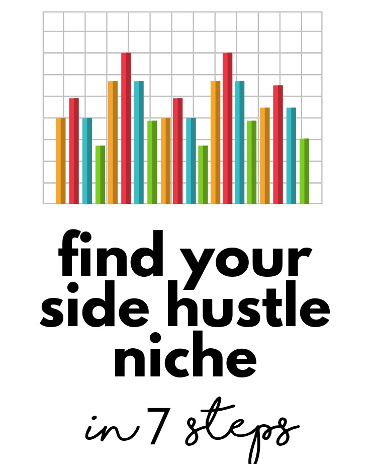 Find Your Side Hustle Niche in 7 Steps