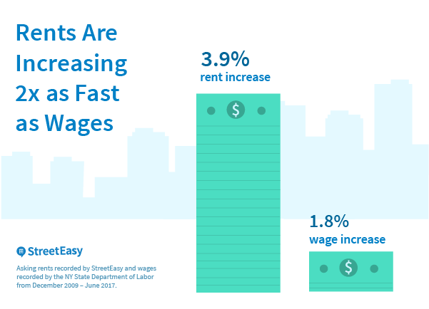 Rents-Are-Increasing-png-8efb2d.png