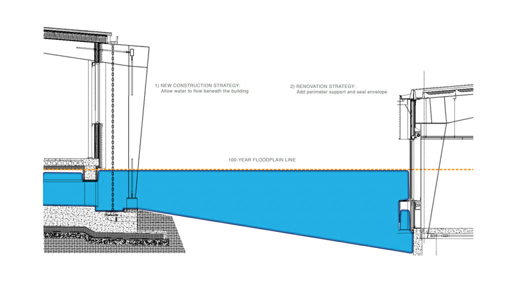 03_Olmsted_SectionDiagram2-2000px-1024x578.jpg