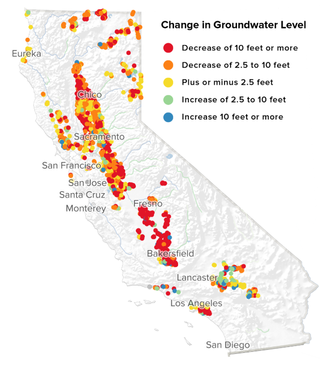 Groundwater level changes reflect difference between Spring 2004 to Spring 2014 (past decade), and Spring 2013 to Spring 2014 (past year).   Source:    Groundwater Information Center, California Department of Water Resources