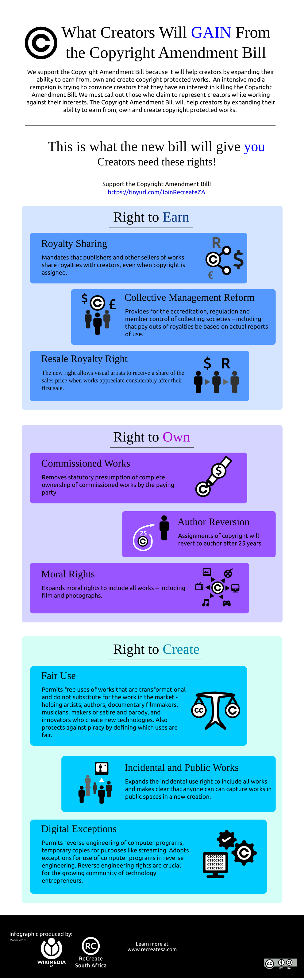 Copyright Bill Infographic final.png