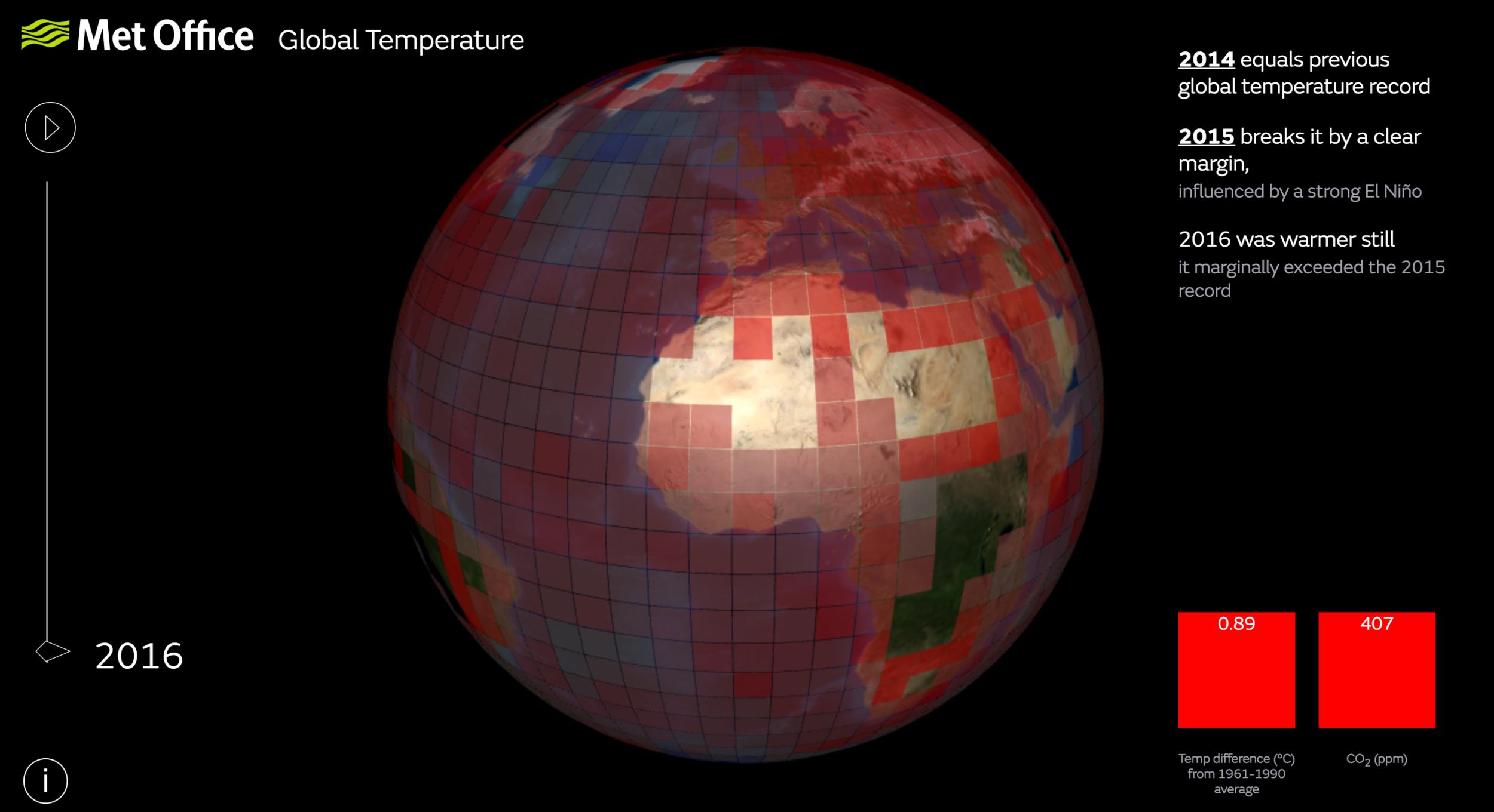 Global Temperature Visualisation