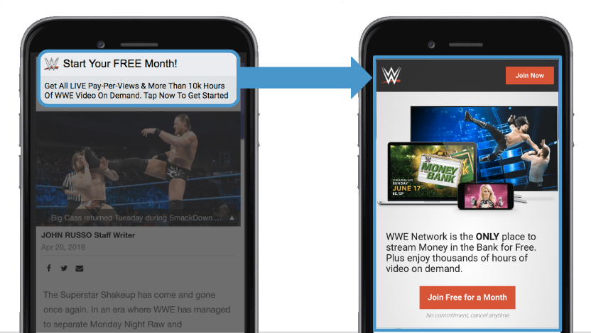 WWE directed new users to their WWE Network landing page with Free Month promotion.
