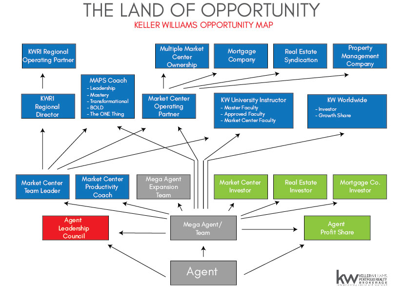 Keller Williams Opportunity Map.jpg
