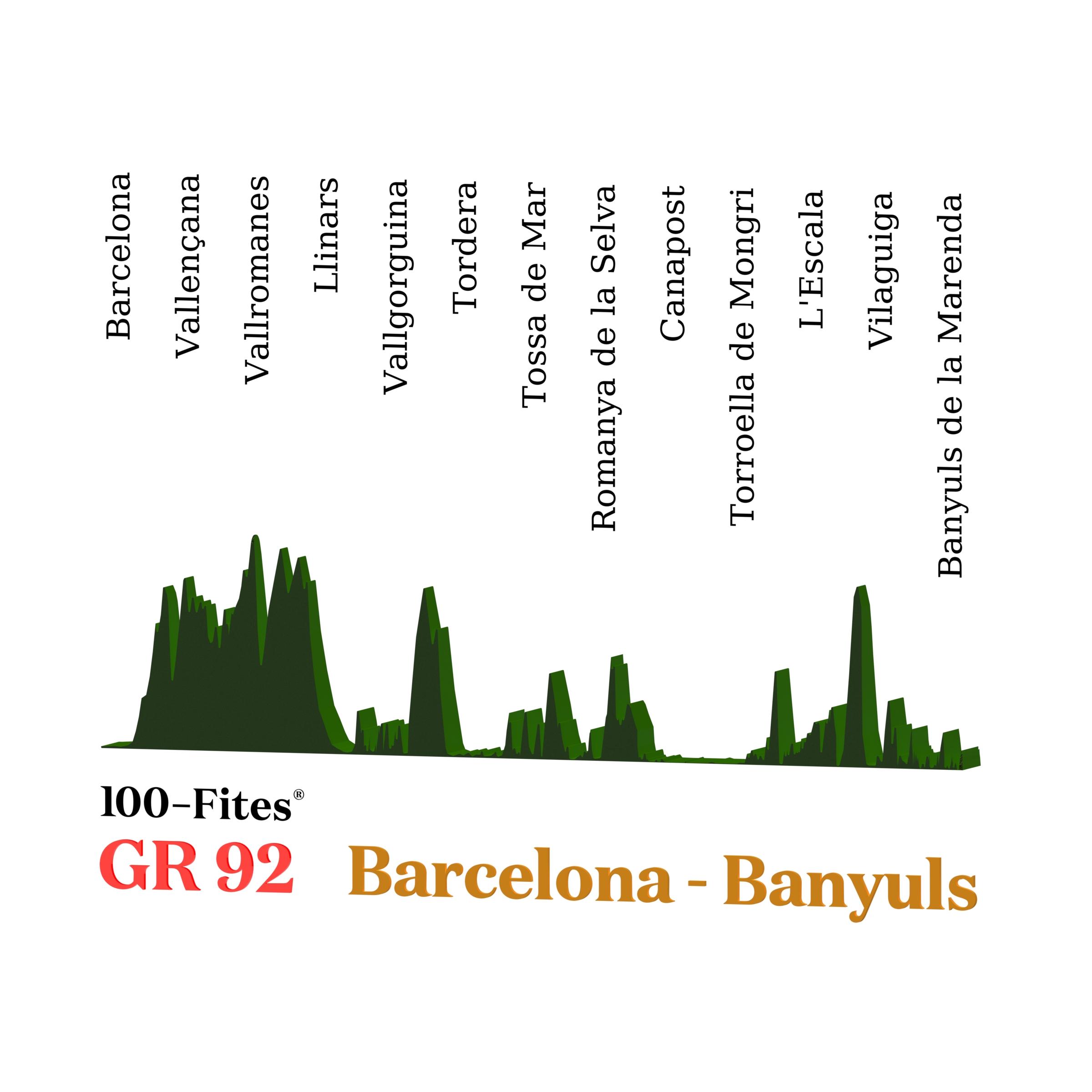 GR-92 BRCELONA - BANYULS
