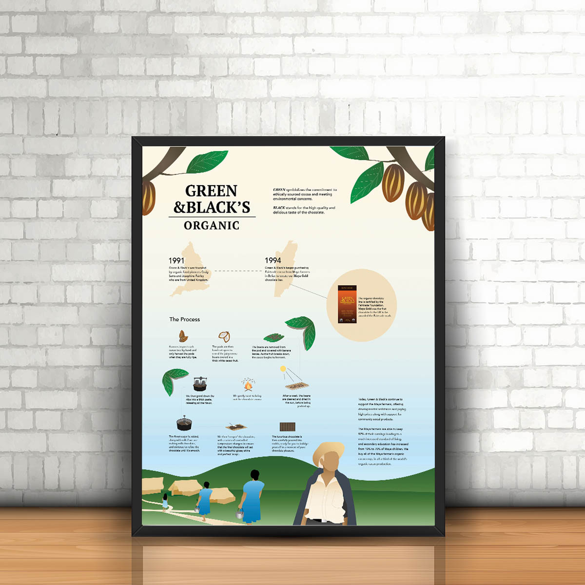 Green & Black's Chocolate Info graph 16x20 Exhibited at Belcher Gallery, San Jose CA  October 2018 mockup by @graphictwister