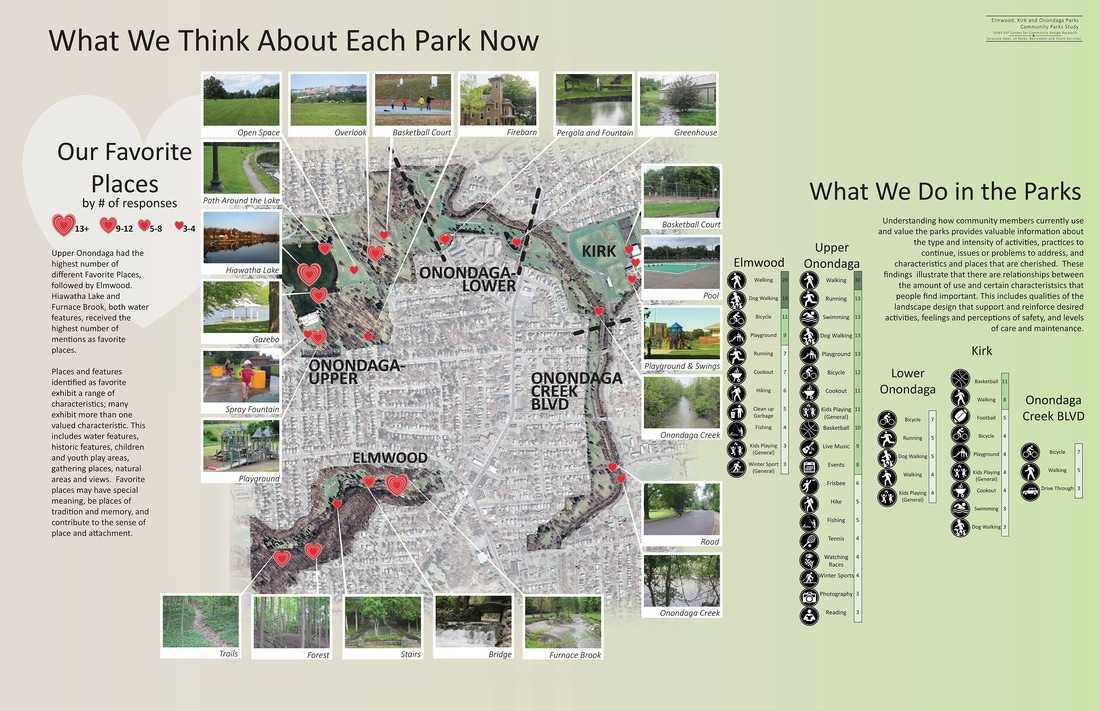 624936553845547756-6-what-think-each-park-now-diagram_orig.jpg