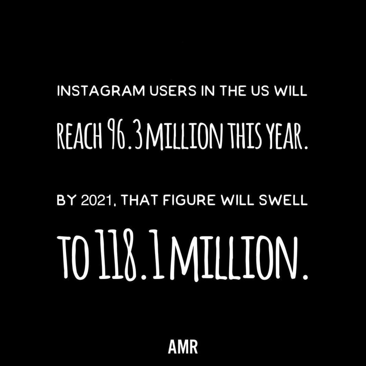 AMR Digital Marketing Social Media quotes