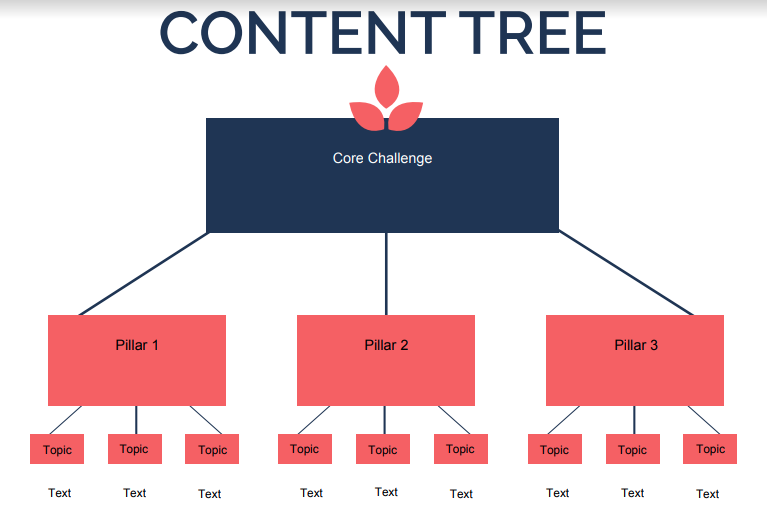 ContentTree.png