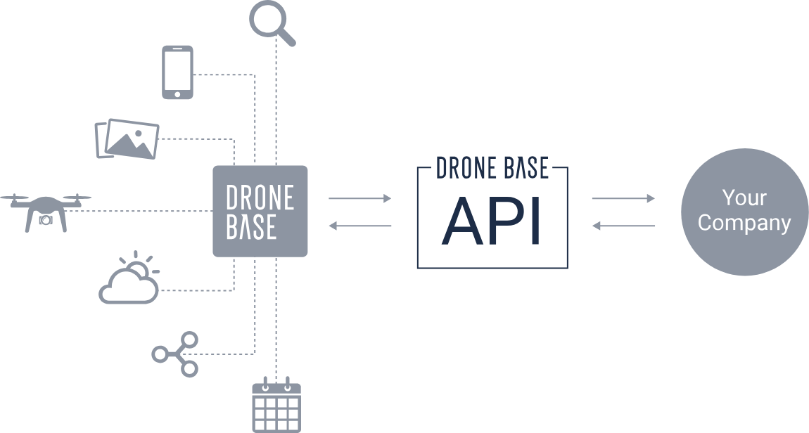Drone Services API.png