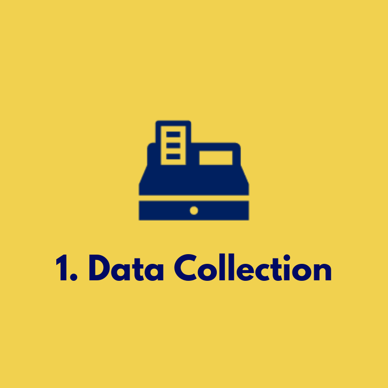 You chose your POS system for a reason and we work directly with it. Our data collection process is simple on your end.