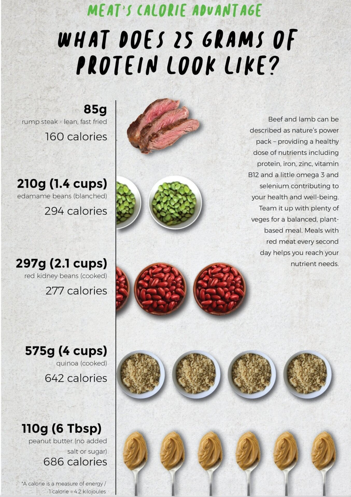 6 Perbedaan Beef Dan Lamb Meat