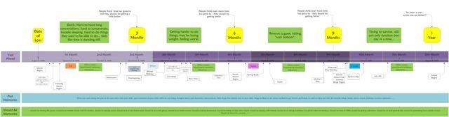 Timeline Arcidiacono (1).jpeg