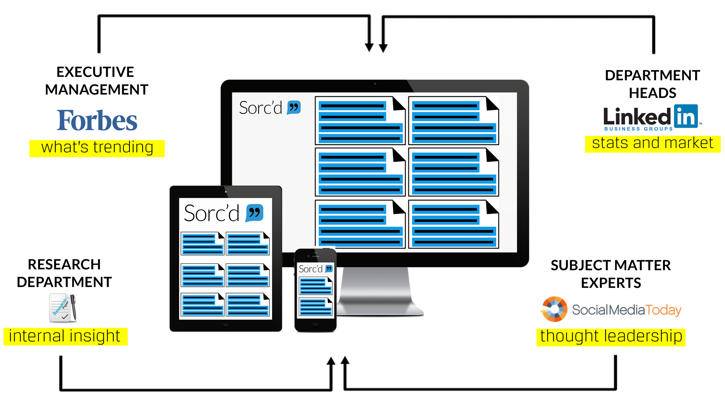 repository-of-information_multiscreen_flat.png