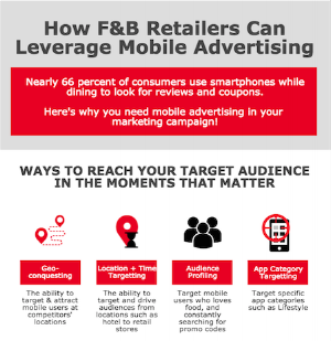 how f&b retailers can leverage mobile advertising.png