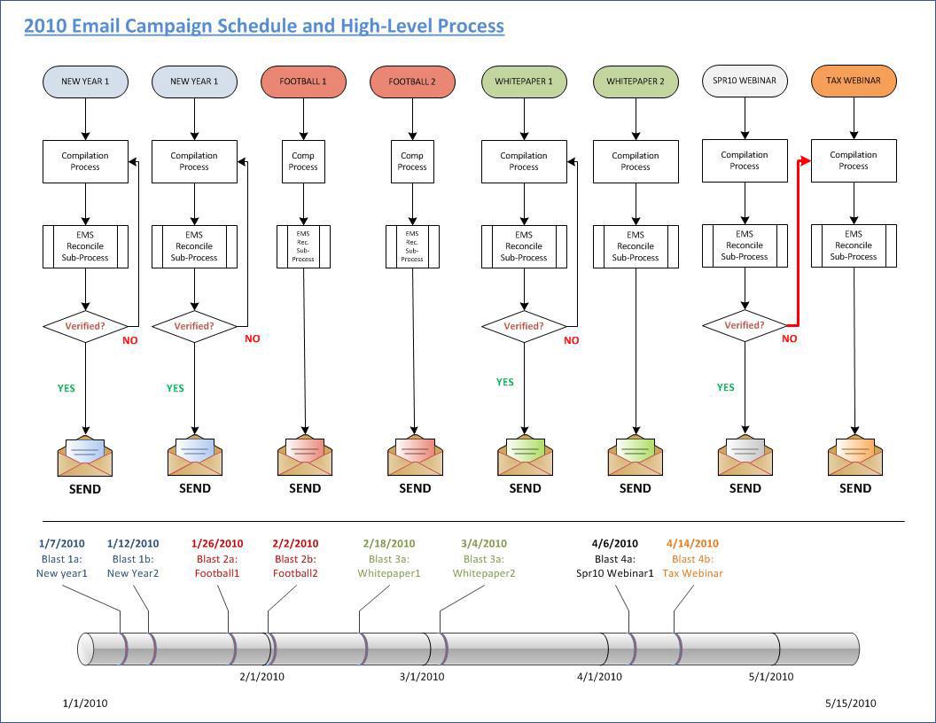 schedule_flow_qbr-email.jpg
