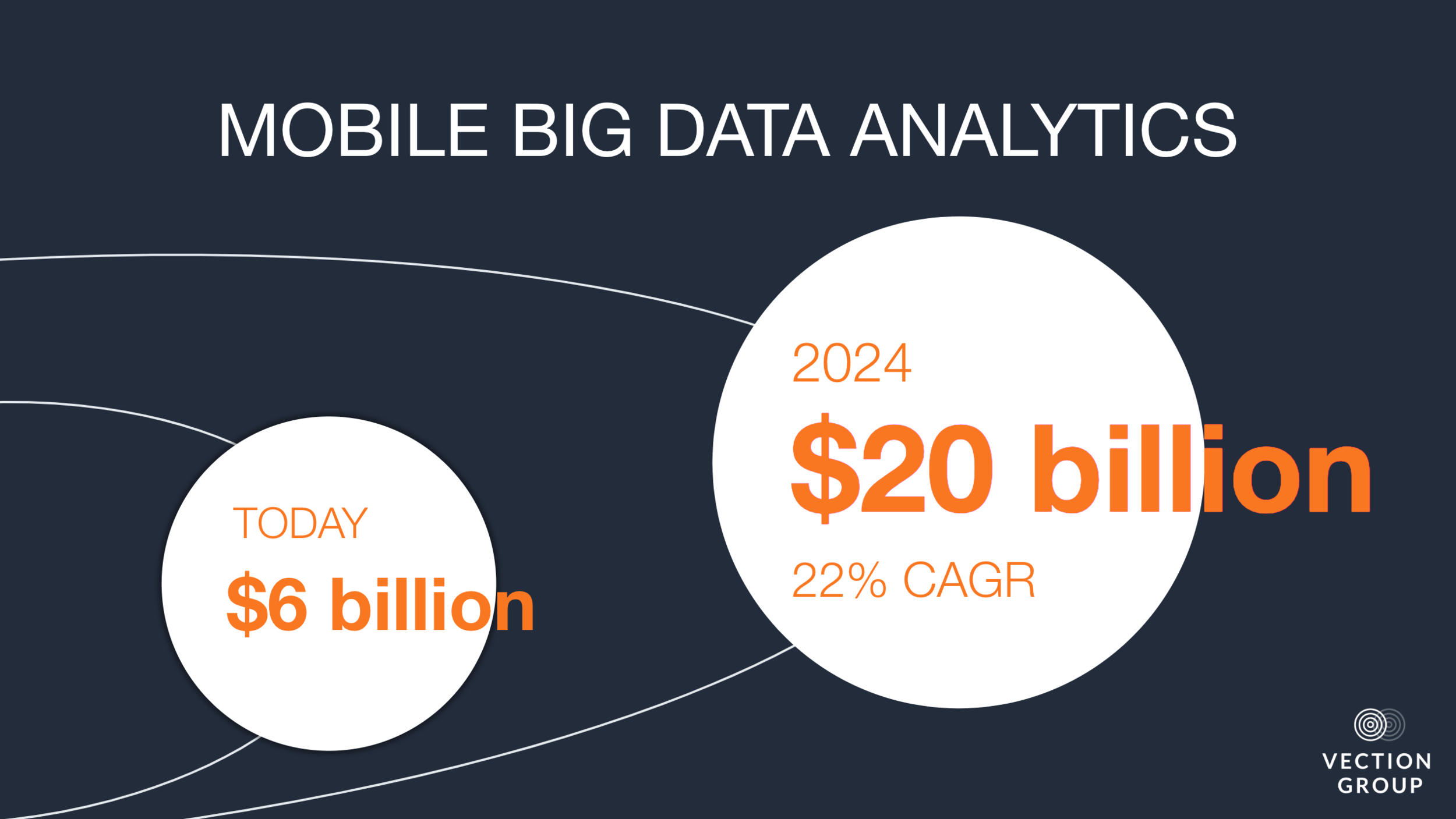 mobile-big-data-analytics.png
