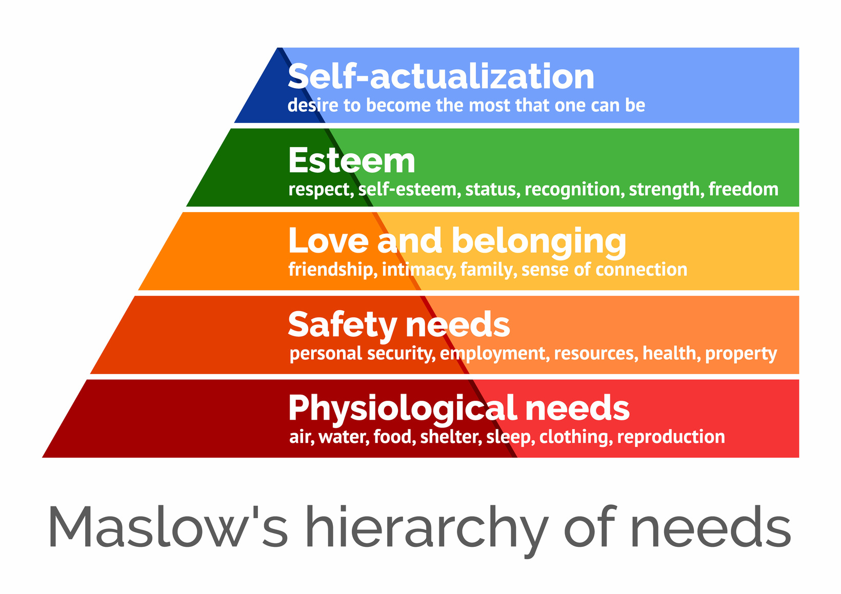 Maslows-Hierarchy-Of-Needs.jpg