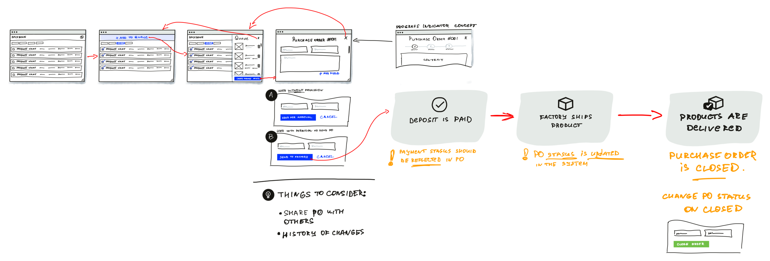 ux-sketching-wireframes-ipad.png