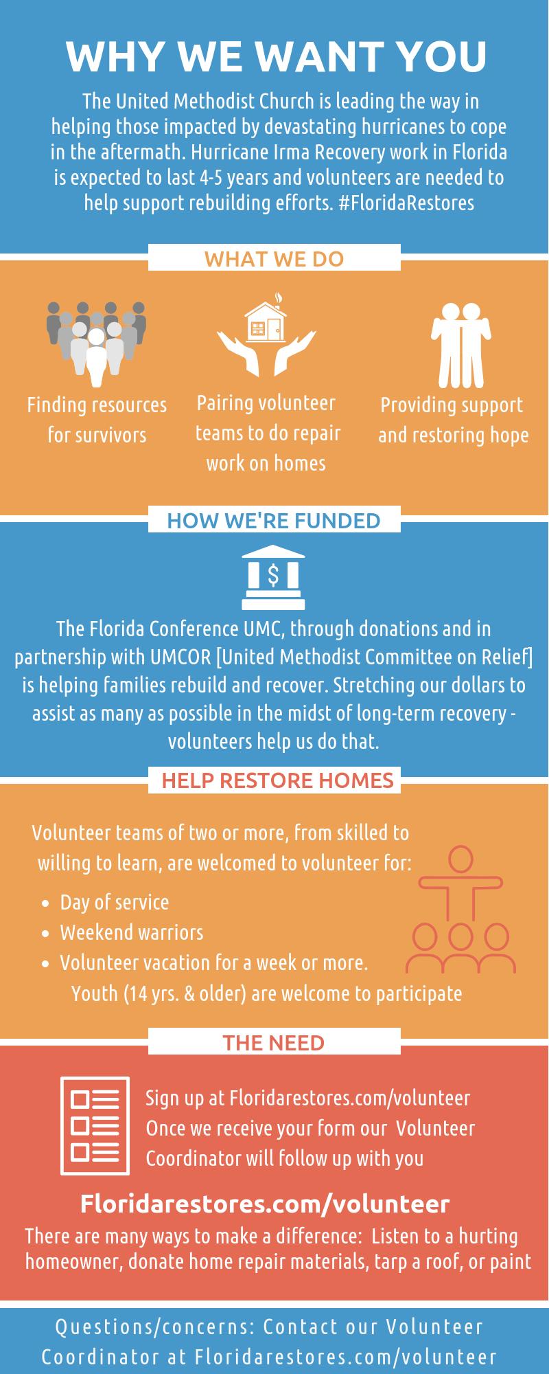 Why We need volunteers.png