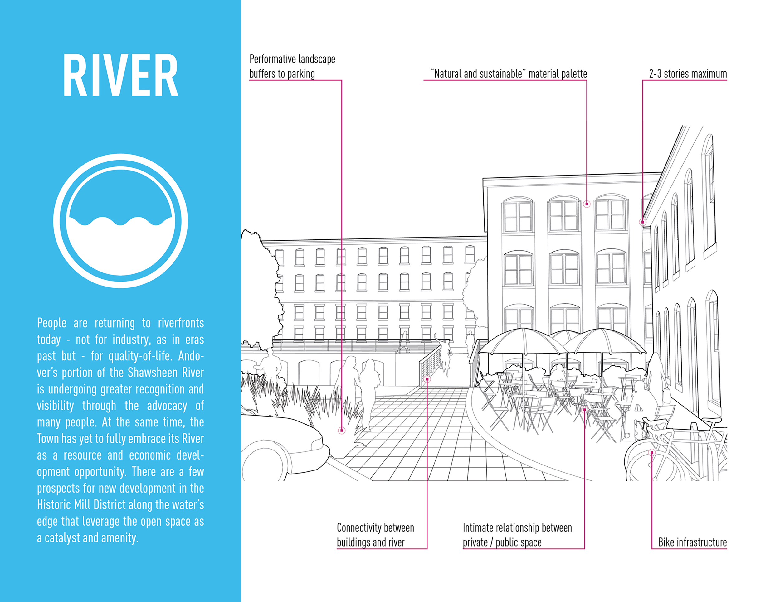 Gamble Associates_Historic Mill District Design Guidelines (3).jpg