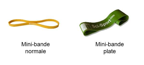 Mini-bandes.jpg
