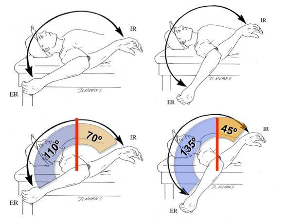 rotation-interne-externe-epaule-lanceur-non-lanceur-b.jpg