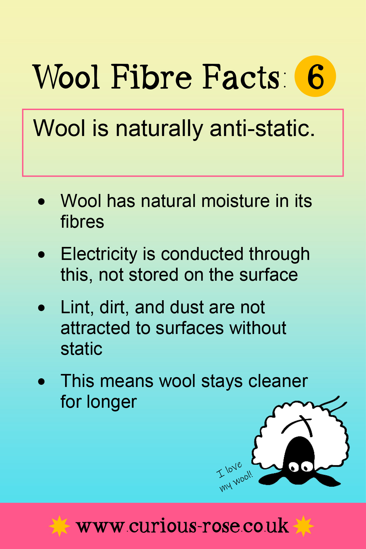 Wool Fibre Facts 6.jpg