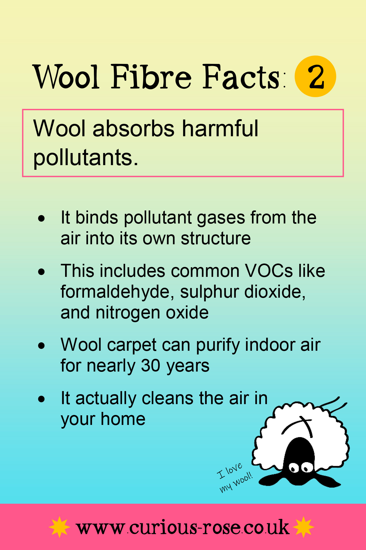Wool Fibre Facts 2.jpg