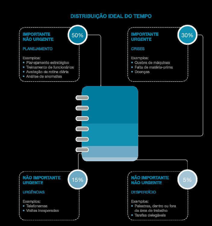 infografico-priorizacao.png