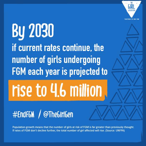 TGG-FGMGlobalPrevalencerates-Rise-Blue-V2.png